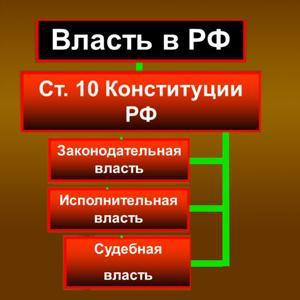Органы власти Лаишево